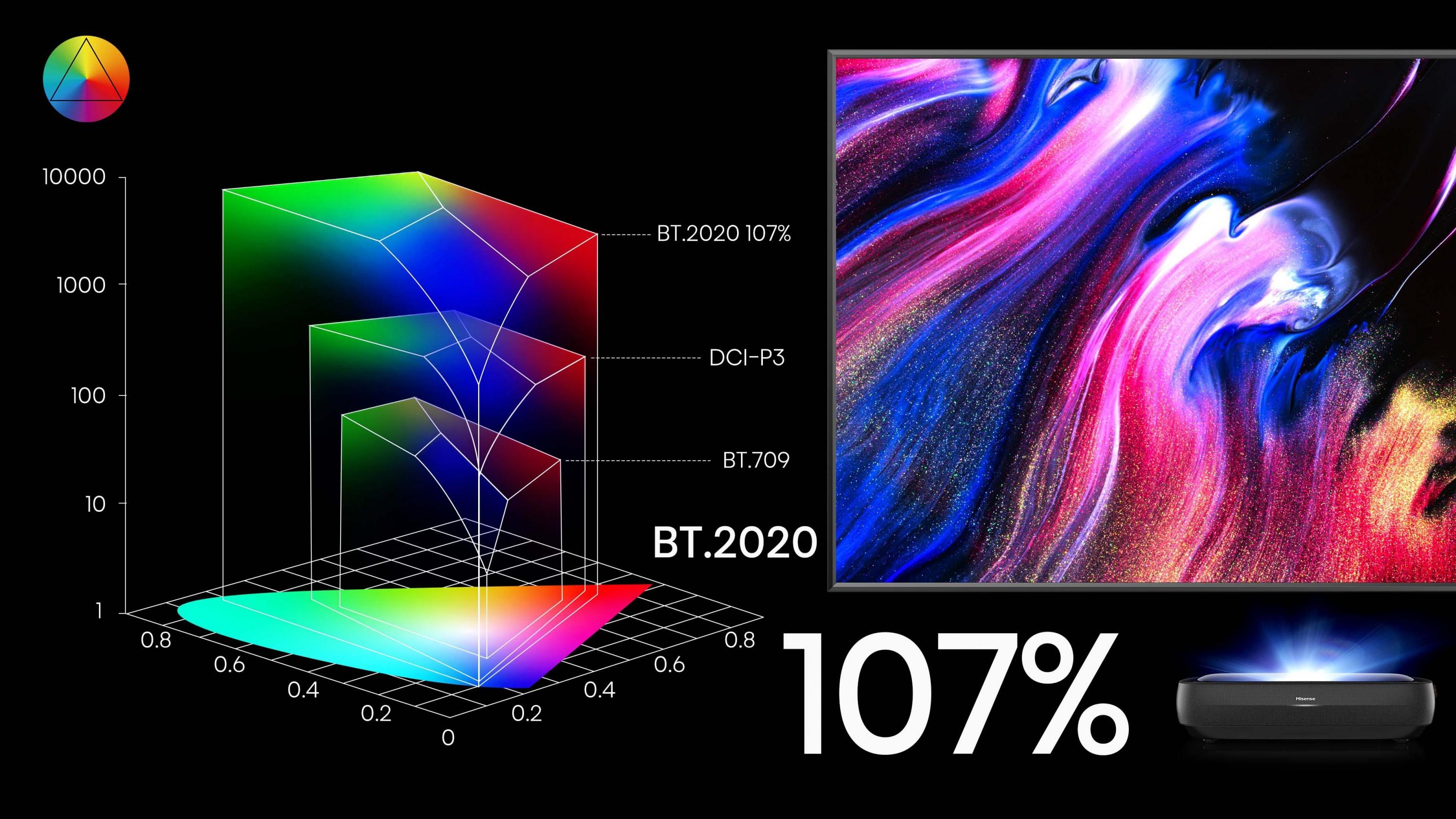 l9g laser tv bt 2020